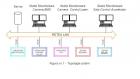 BMS & sisteme de comanda si control pentru cladiri birou, hotel